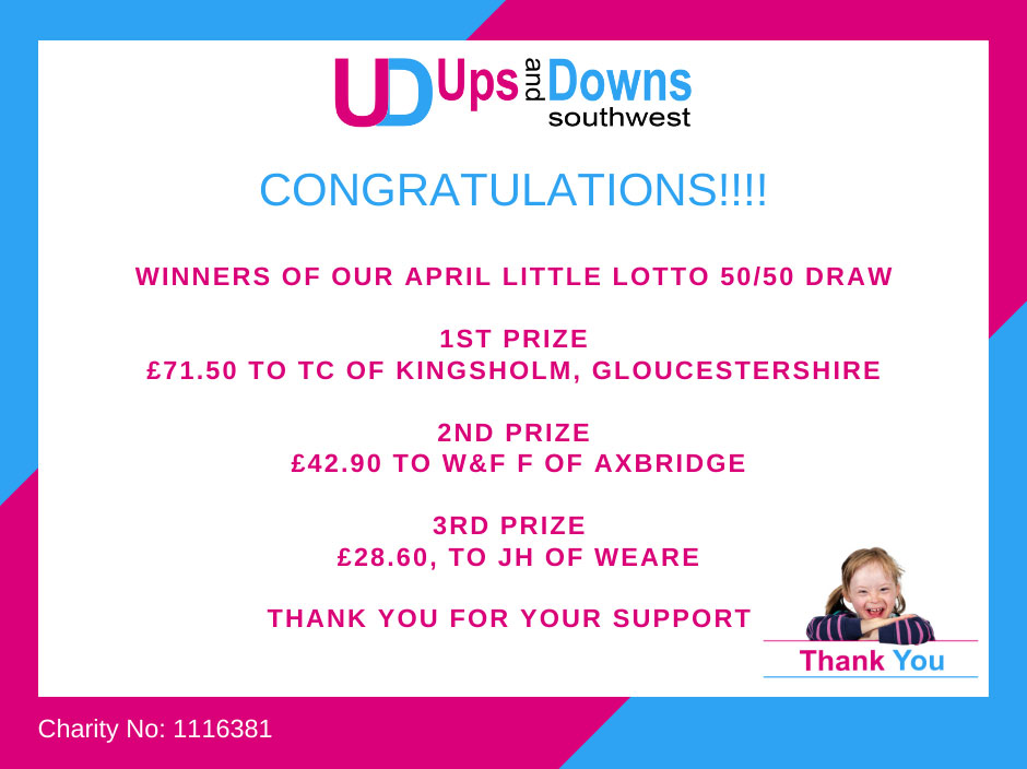 5050 Winners April 2021 Little Lotto Ups and Downs Southwest